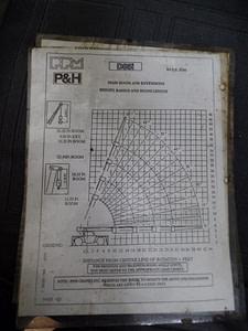 8 1/2 Ton Carry Deck P&H/Terex Crane For Sale