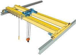 Overhead Bridge Crane Runway - Call For Inventory